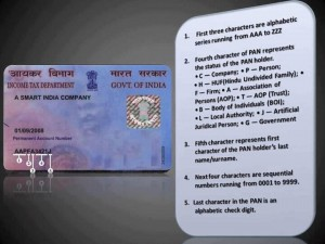 Significance of PAN Card